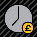 clock, money, poundsterling, time, management, schedule
