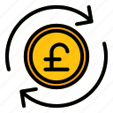 exchange, poundsterling, money, refund, finance, payment
