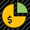 pie, chart, money, investment, decrease