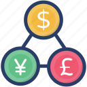 currency exchange, dollar exchange, foreign exchange, money conversion, money exchange icon