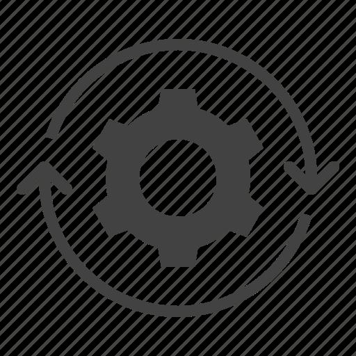 5s, development, methodology, repeat, sustain icon