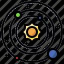 astronomy, education, orbit, planet, science, solar, system