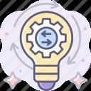 lean management, process, idea, settings, project
