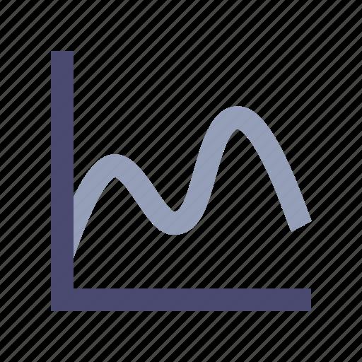 financial, graph, report, statistics icon