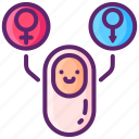 assigned, birth, identity, sex