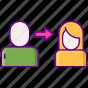 transition, transgender, gender icon