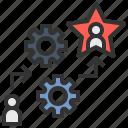experience, interning, motivation, practice, training icon