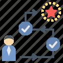 direction, plan, roadmap, strategy, train icon