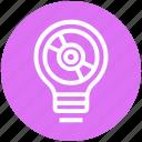 bulb, cd, disc, energy, idea, light, light bulb