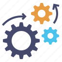 automation, engineering, gears, machine, processing