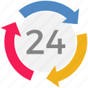 24hours, arrow, delivery, logistics, service, shipping icon