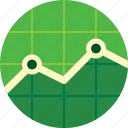 chart, diagram, graph, line chart, line graph, report, grid