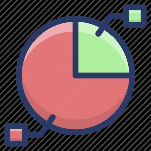 chart infographic, circle chart, data analytics, pie chart, pie graph icon