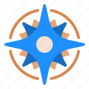 west, north, east, south, compass icon