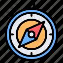 compass, gps, navigation, map, cardinal point, travel, direction