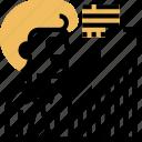 market, analysis, chart, increasing, profit