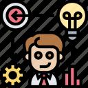 marketing, idea, target, procedure, strategy