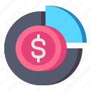 dollar, market, research, share icon