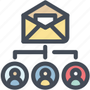 alias, contact list, email, mail, receivers, subscribers, subscription list