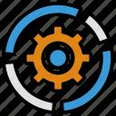settings, support, tech, techincal icon