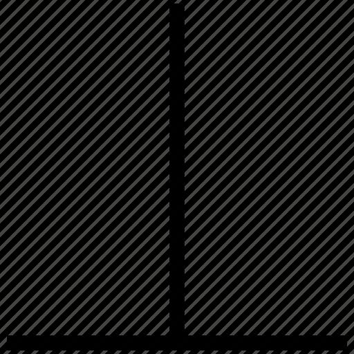 Similiar Symbol For Degrees In Geometry Keywords