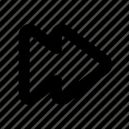 audio, fast forward, forward, next, next song icon