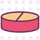 medsdrug, pharmacy, pill, treatment icon