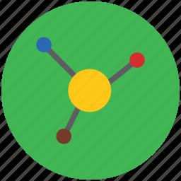 atom, chemistry, compound, molecule, molecule sign icon