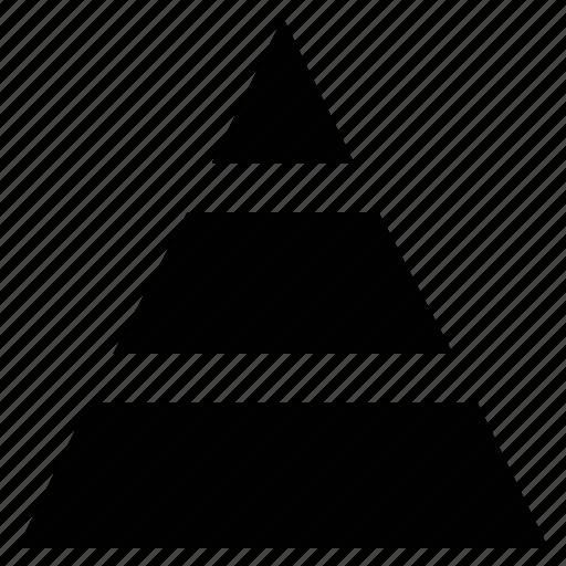 business level, business model, marketing economy, pyramid, strategy icon