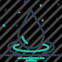 drop, pure, ripple, splash, aqua, droplet, fresh icon