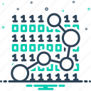 data, development, graphic, programming, statistics, technology