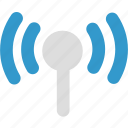 connection, internet, mobile, wifi, wireless, wlan icon