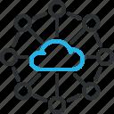 apps, cloud, network, storage, web
