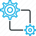 apps, gears, preferences, settings, web icon