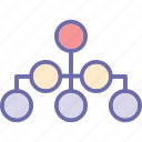 hierarchical structure, hierarchy, network, sharing network icon