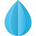 clean, drop, ecology, energy, environment, nature, water icon