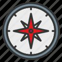 compass, direction, gps, navigation, sailor