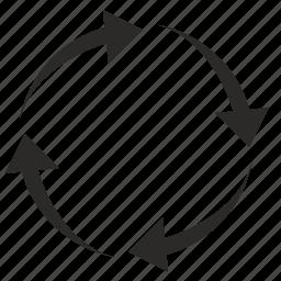 arrows, circle, motion, rotate, round icon