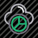chart, cloud, graph, server, statistics icon