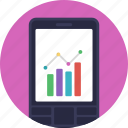 mobile app, mobile chart design, mobile dashboard, mobile graphs, mobile ux design icon
