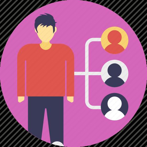 affiliate marketing, internet marketing, referral program, social media, social network icon