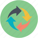 arrow circle, arrows, refresh sign, rotating arrows, webelement icon