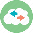 arrow directions, cloud, cloud computing, left arrow, right arrow icon