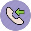 arrow, call, incoming call, phone call, receiver icon