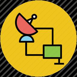 dish, localization, radar connectivity, radio radar, satellite icon
