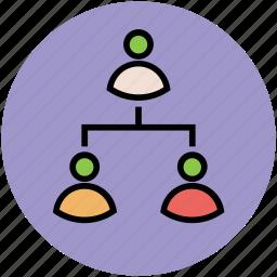 affiliation marketing, communication, e commerce, group, relationship, team icon