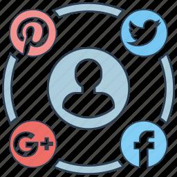 campaign, media, mobile marketing, seo icons, seo services, social, web design icon