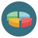 statistics, pie, presentation, analysis, graph, analytics, chart