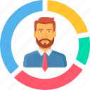 businessman, circle, customer, man, person, user, work cycle icon