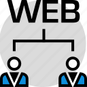 technology, two, users, web